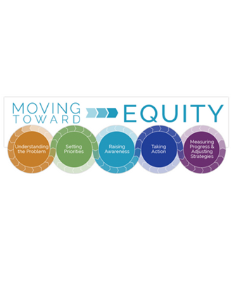 Moving Toward Equity: Online Tool