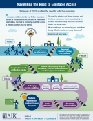 Infographic:Navigating the Road to Equitable Access