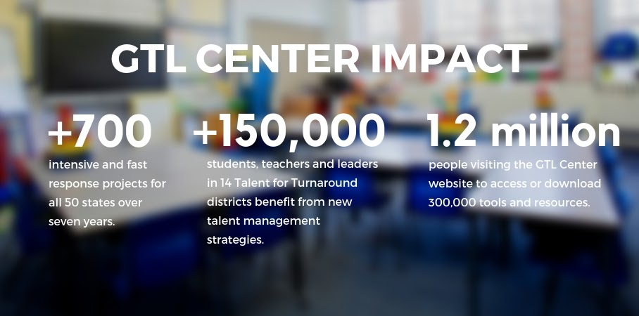GTL Center Impact banner