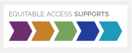 Equitable Access Supports Resources